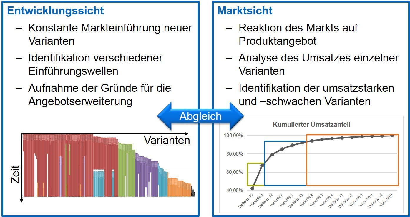 Ziemlich Dampfkesselspezifikation Galerie - Der Schaltplan ...